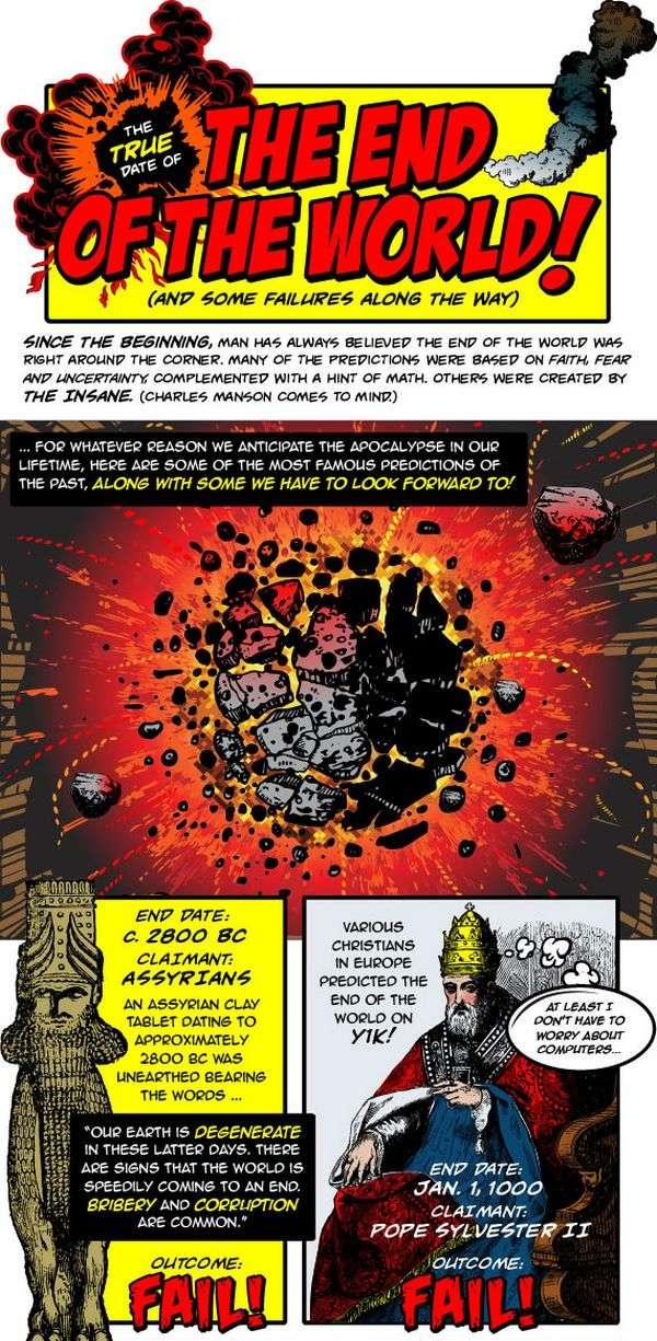 La fin du monde en une infographie