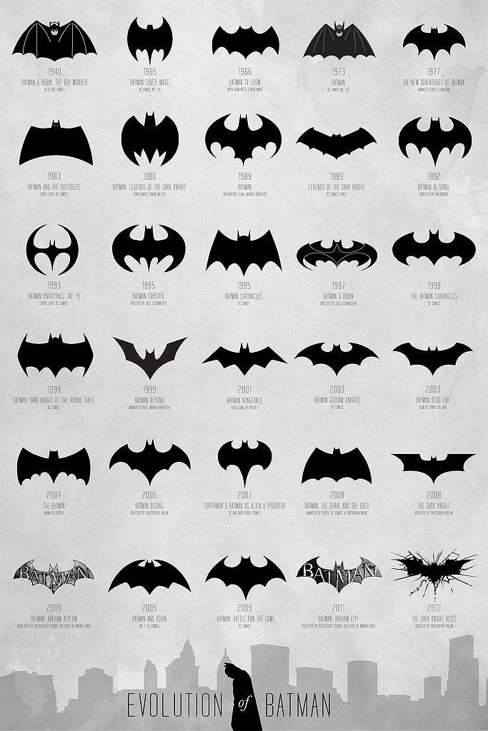 Evolution Batman Logo